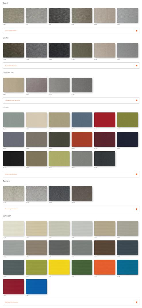 Panel fabrics screenshot